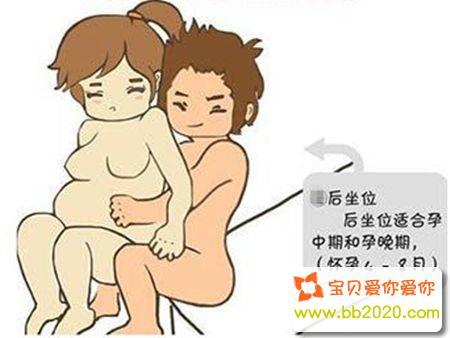 怀孕期间同房姿势图_怀孕期间可以同房吗知乎?第3张